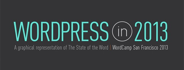 wordpress-in-2013