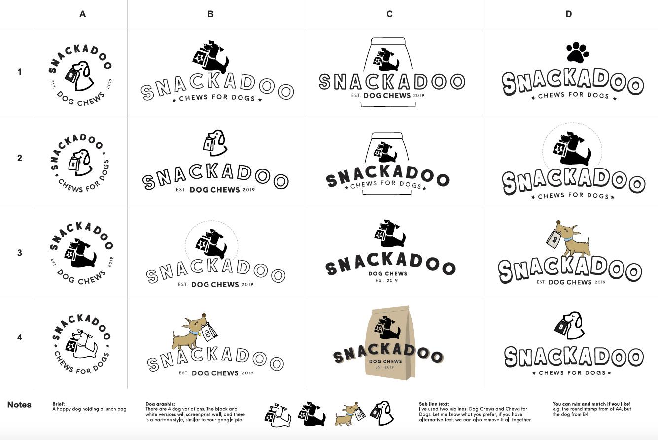dog chews sydney australia logo design exploration